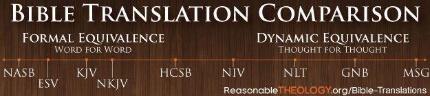 Bible-Translation-Comparison-Chart
